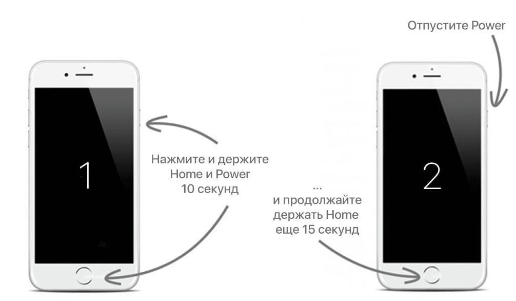 Режим dfu iPhone, как ввести в режим dfu