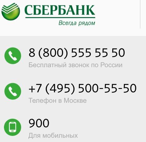 С какого номера звонит Сбербанк, горячий телефон Сбербанка России
